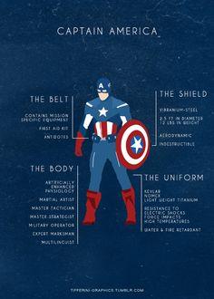 Cap'n America!
