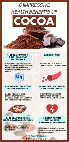 Cocoa Powder Nutrition Facts and Health Benefits, , health fitness nutrition, Cacao Health Benefits, Cocoa Benefits, Dark Chocolate Benefits, Coffee Health Benefits, Benefits Of Cacao Powder, Nutrition Articles, Nutrition Information, Fitness Nutrition, Food For Immune System