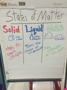 First grade changes, states of matter, solid, liquid and gas. First grade anchor chart