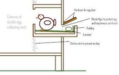 Image result for roll out nesting box plans
