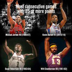 Can #Durant break the Big Dippers streak? #NBA #KD #MJ #thunder #okc #wilt #fanhold