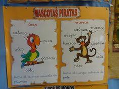 BLOG EDUCACION INFANTIL CEIP VIRGEN DEL MONTE: noviembre 2015 Pirates, School, Blog, World, Pirate Preschool, Sleepaway Camp, Second Grade, Infants, Entertainment