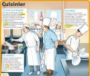 Cuisinier - Le Petit Quotidien, le seul site d'information quotidienne pour les 6 - 10 ans !