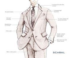suit cut options  via Beyondfabric.tumblr.com