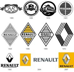 Neatorama » Blog Archive » Evolution of Car Logos