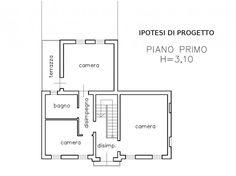 Nuova offerta: Vendesi a Padova, Zona Ponte Di BrentaCasa stile Liberty - Padova - Noventa Padovana, Cadoneghe - Agenzia Immobiliare San Marco