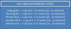 Rice Measurement Guide
