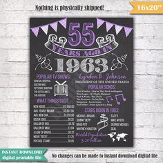 55th Birthday Chalkboard Poster Sign 55 Years Ago Back in