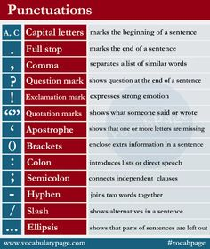 PUNCTUATION in English #learnenglish