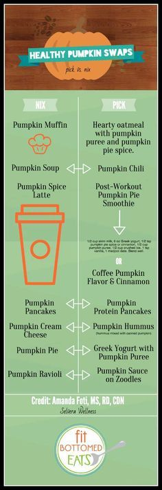 Love all things pumpkin? Here are some smart swaps to make this season. | Fit Bottomed Eats