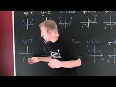 Amusing Polynomial End Behavior Video
