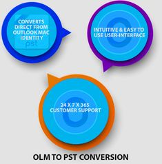 If you are finding it difficult to choose an OLM to PST conversion tool, you should try the Gladwev OLM to PST converter Ultimate. It is a certified OLM to PST converter for mac that runs on mac and offers a permanent solution to mac outlook users. It works at high speeds and gives you 100% guarantee of no data loss. You don't have to manually scan the database anymore. Test the free trial now. Conversion Tool, Infographics, It Works, Mac, Free, Infographic, Info Graphics, Nailed It, Poppy