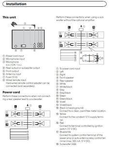 Rule Bilge Pump Switch    Wiring       Diagram      Boat electronics