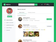User dashboard by Pavel Huza
