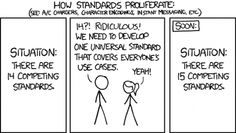 Why we have 15 competing standards, by xkcd