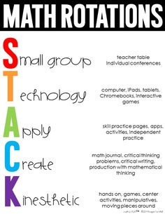 math rotations, math stack, rotation management for math, math station ideas, math stations