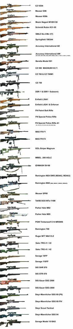 Silahlar..