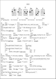 """""""Losing My Religion"""" by REM - ukulele chords/tabs and lyrics"""