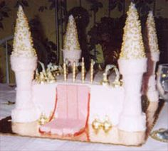 A Castle Cake for your Cinderella Dreamland Party