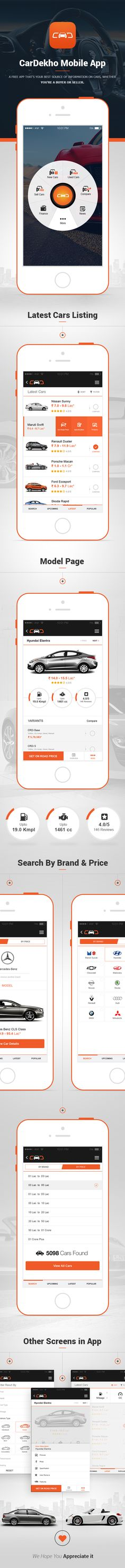 Welcome to the CarDekho Mobile Apps  A Free app that's your best source of information on cars, whether you're a Buyer or Seller.  Keeps you informed of what's happening in the Auto industry, gives platform to Compare Cars, Read User & Expert Reviews, Get on-road pricesand Lots More!  Download Now, Install and Explore  www.cardekho.com