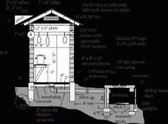 Smoke house plans