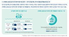 [NABO브리핑7호] 한국산업은행, 한국수출입은행은 경영여건이 좋지 않은 특정 기업에 여신을 집중하고 있습니다.