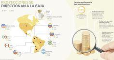 FMI replantea las proyecciones del PIB y dice que Colombia crecerá 3,8% en 2015