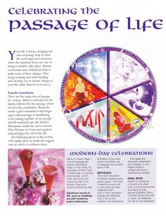 Book of Shadows:  #BOS Passage of Life page.