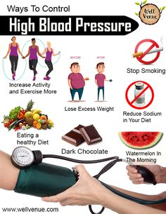 10 Ways To Control High Blood Pressure