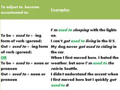 "Forum | ________ Learn English | Fluent LandThe Grammar Rules of ""Used to"" 