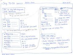 2014-02-16-Org-TODO-basics-640x482.png