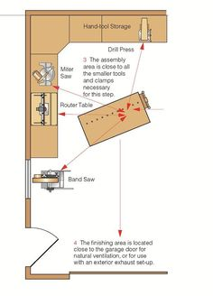Shop layout, 2 of 2