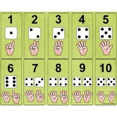 Number and die