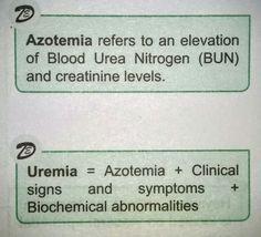 Azotemia vs Uremia
