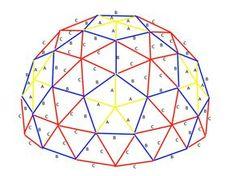 Расчет геодезического купола