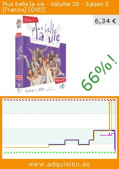 Plus belle la vie - Volume 20 - Saison 3 [Francia] [DVD] (DVD). Baja 66%! Precio actual 6,34 €, el precio anterior fue de 18,73 €. https://www.adquisitio.es/france-t%C3%A9l%C3%A9visions/plus-belle-vie-volume-20