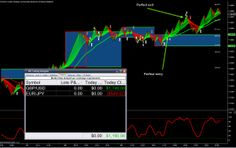 forex scalping 10 9 2015 - forexab.com