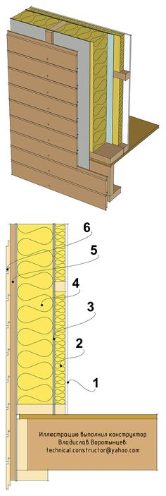 Рис. 9.65 Наружная каркасная стена с дополнительным утеплением в слое внутренней…