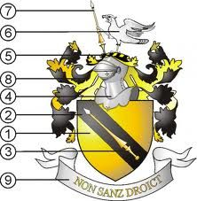 crests symbols - Google Search