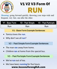 Form Example, Present Perfect, Irregular Verbs, English Verbs, Past Tense, Prepositions, English Lessons, How To Know, Sentences