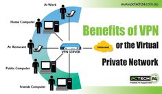 Benefits of #VPN or the Virtual Private #Network