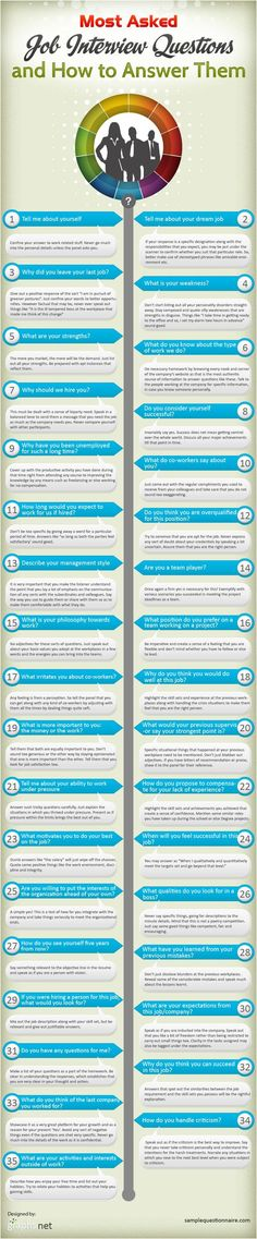 """Infographic: """"Most Asked Interview Questions & How To Answer Them"""" 
