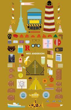 Actividad académica. Comunicar por medio de pictogramas elementos claves en la filmografía de Wes Anderson.
