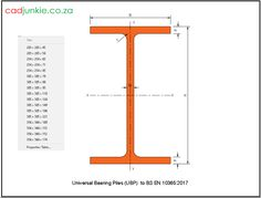 17 2D Steel Sections: UK: Universal Bearing Piles to BS EN 10365:2017 Units: mm  CAD Format: AutoCAD 2013  Block Type: 2D Dynamic (1x17 Lookup Tables)  Units: mm  Description:  A dynamic block made using the BS EN 10365:2017 Tables.  The block is parametric and uses lookup tables to produce 17 different blocks. The block can be edited to user dimensions with the standard AutoCAD Properties editor Steel Properties, Cad Blocks, Autocad, 2d, The Unit, Editor, Tables, Type, Home Decor