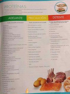 Guía del semáforo Proteínas