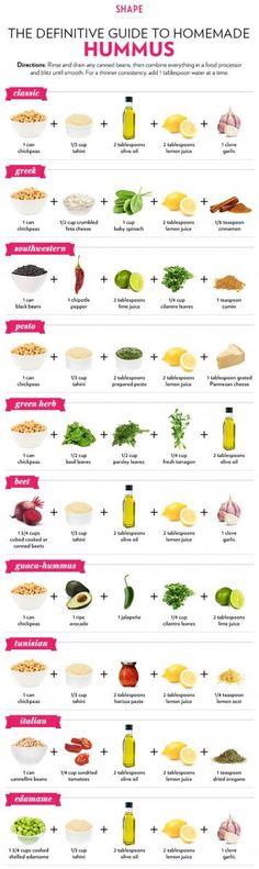 Definitive Hummus Guide 1