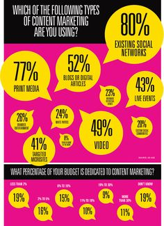 6 Ways B2B Marketers Can Create More Content (Infographic)