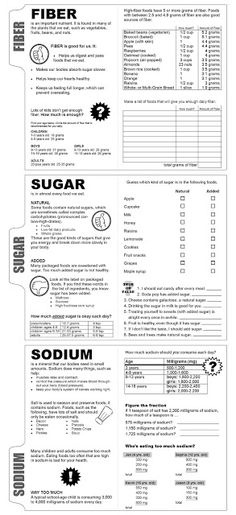 How healthy are my snacks?  Downloadable worksheets that help kids understand the food they eat.