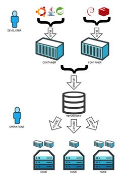 What is the difference between virtual reality augmented reality easy explanation for what working with docker means ccuart Image collections