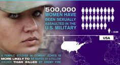1 in 3 women in the United States military reports sexual assault at some point during their careers. The United States military does little to combat this or assist victims.